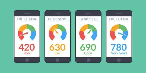 Credit Scores How Important Are They for Interest Rates