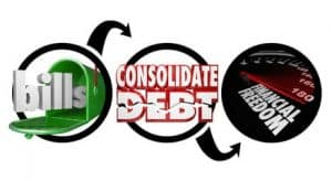 Chase Debt Consolidation Loans Review